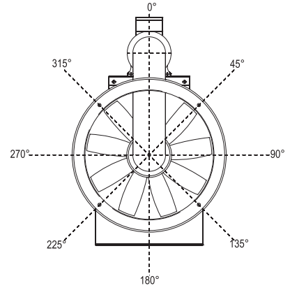 Discharge position of axial industrial fans