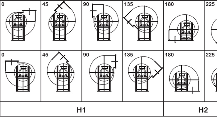 discharge-position-industrial -fans